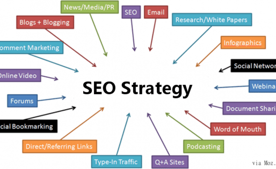seo stratergy